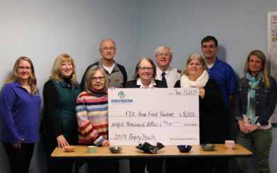 Empty Bowls Raises $8,000 for Area Food Pantries